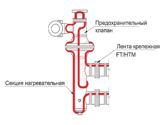 Пример обогрева предохранительного клапана